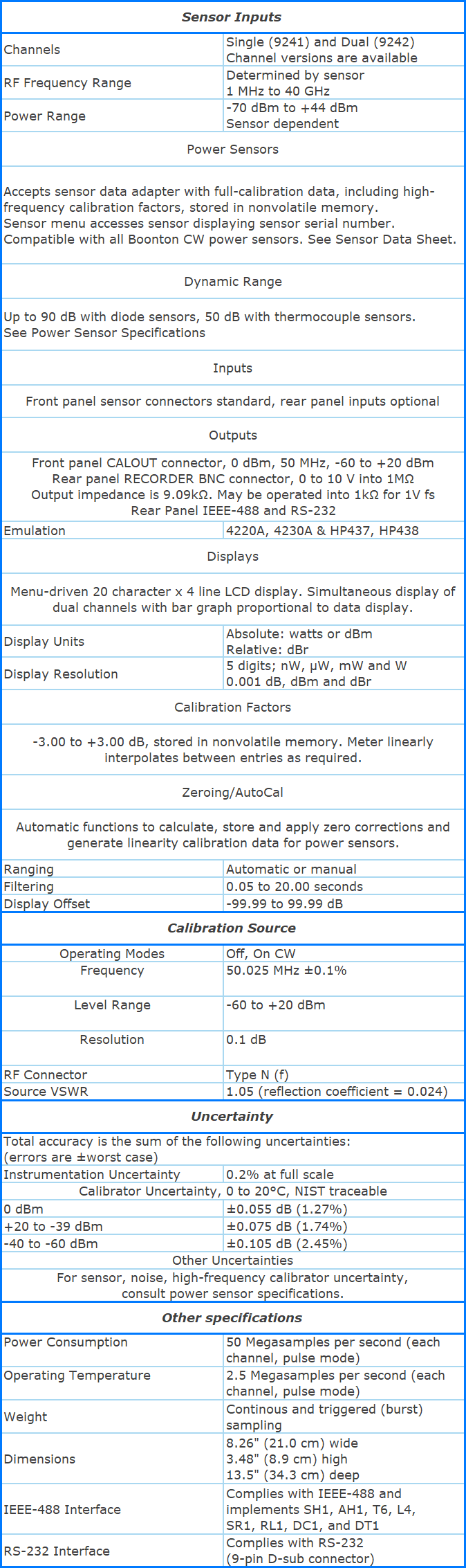 9240 Rf Volt Meter Aviatronik Millivoltmeter